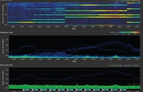 Ubiquiti PowerAP N 802.11n 300Mbps